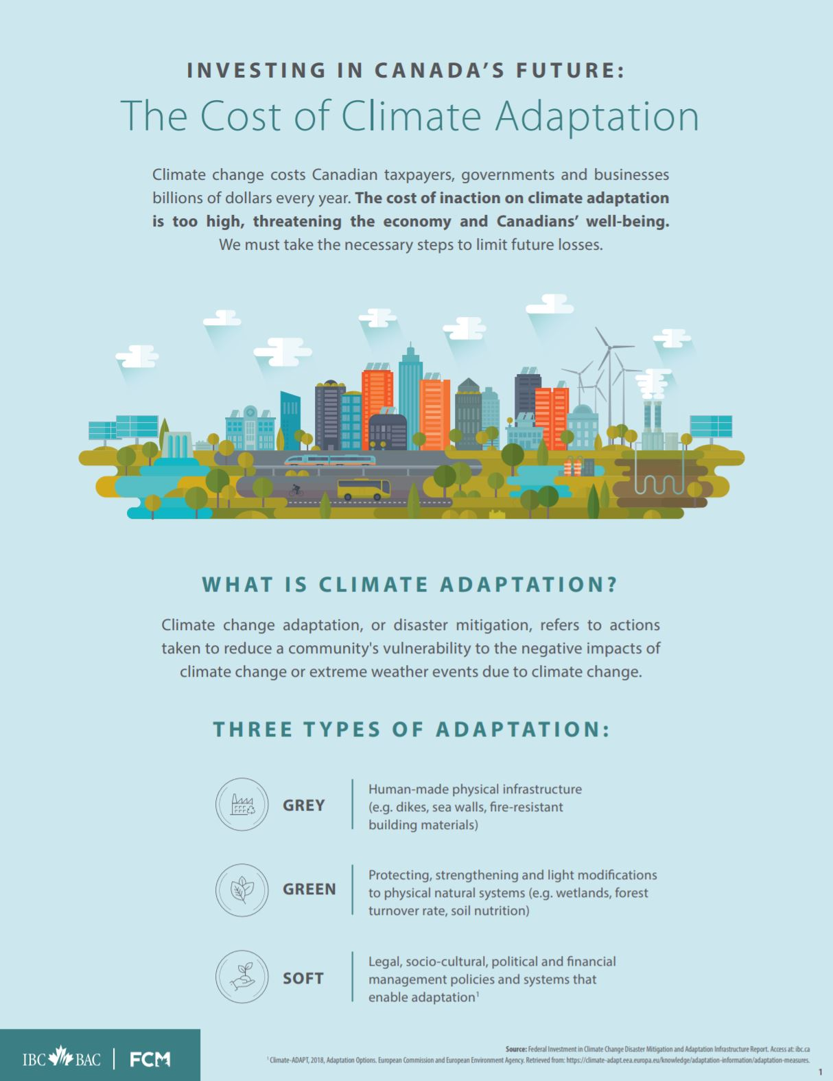 The Cost of Climate Adaptation Summary